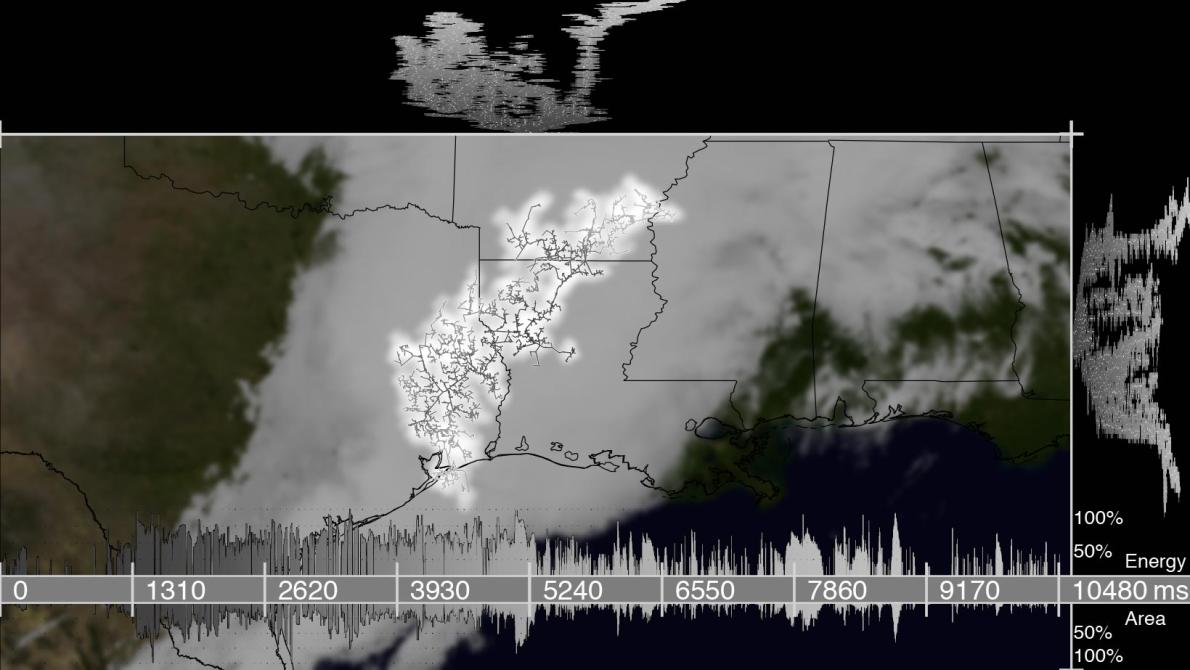 Record-breaking lightning as long as Kansas spotted